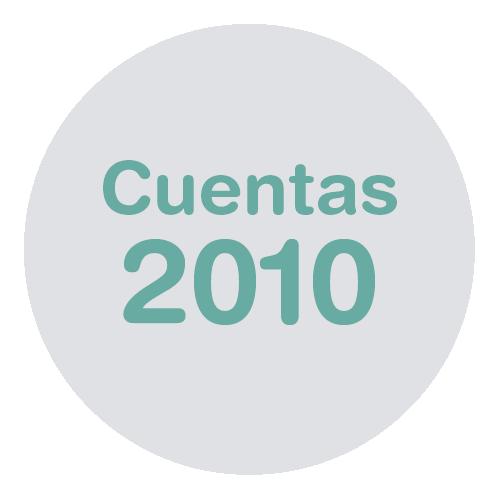 fundacion_autismo_coruna_cuentas_2010