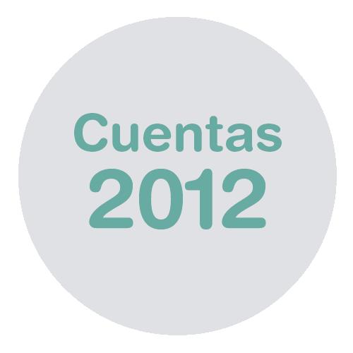 fundacion_autismo_coruna_cuentas_2012